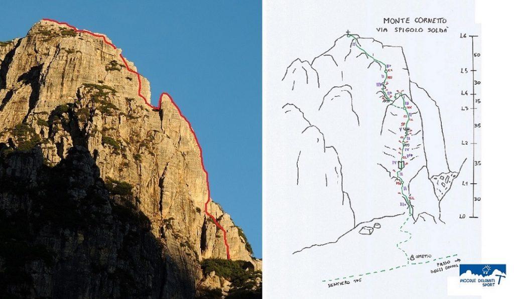 Spigolo Soldà - Monte Cornetto