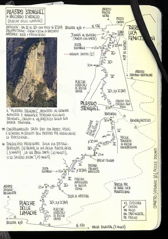 Schizzo originale degli apritori